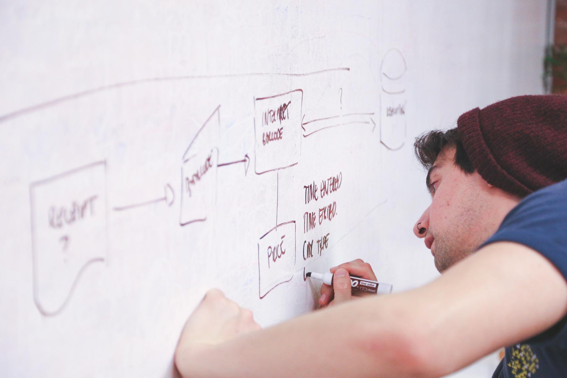 Hoe creëer je een werkklimaat waarbij een werknemer groeit en je bedrijf rendeert?